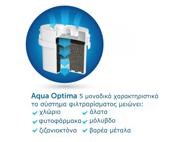 Αντικαθιστούν BRITA MAXTRA -Ανταλλακτικά Φίλτρα 3+1τμχ 60-Ημερών-(8 Μηνών)-Aqua Optima Evolve EVD415