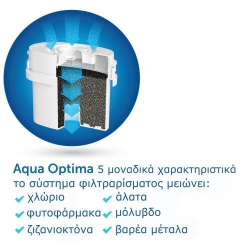 Αντικαθιστούν BRITA MAXTRA - Ανταλλακτικά Φίλτρα 8τμχ 60-Ημερών (16 Μηνών) - Aqua Optima Evolve EVD