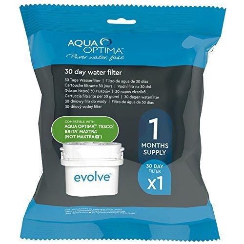 Αντικαθιστούν BRITA MAXTRA - Ανταλλακτικά Φίλτρα 3τμχ - Aqua Optima Evolve EVS301